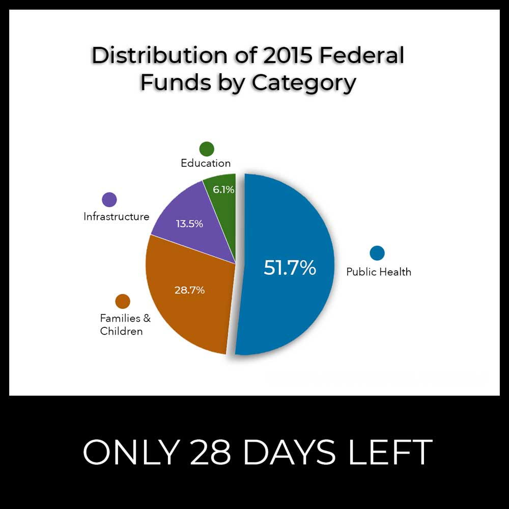 28-2015-federal-funds-chart